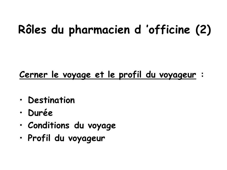 Rôles du pharmacien d 'officine (2)