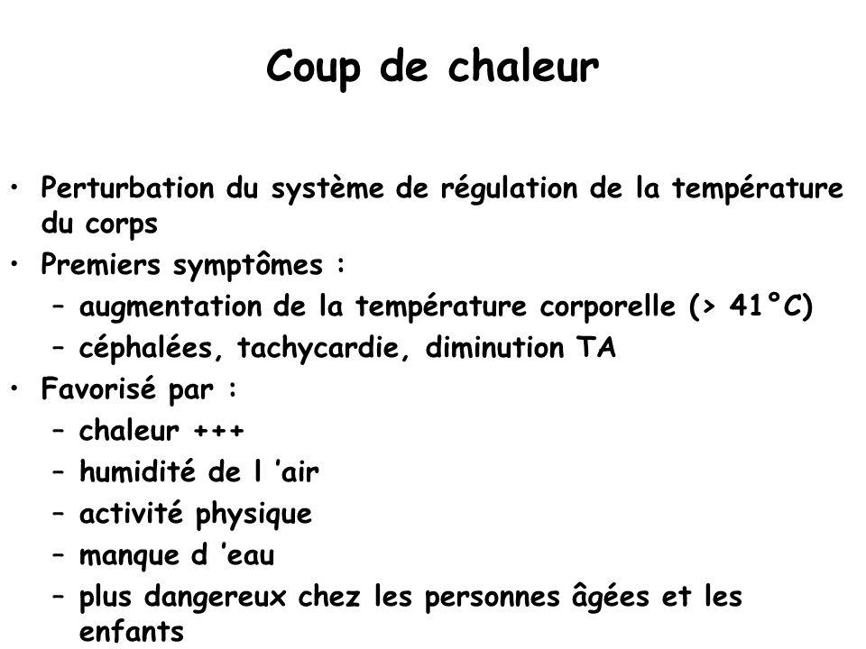 Coup de chaleur Perturbation du système de régulation de la température du corps. Premiers symptômes :