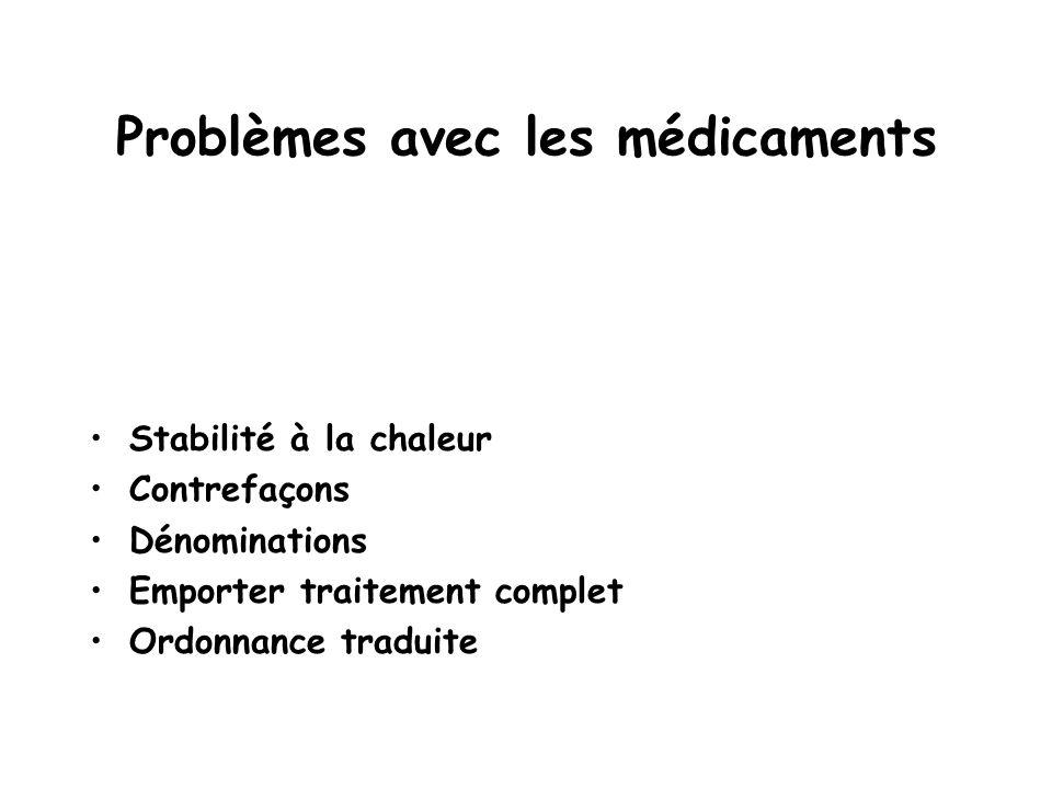 Problèmes avec les médicaments