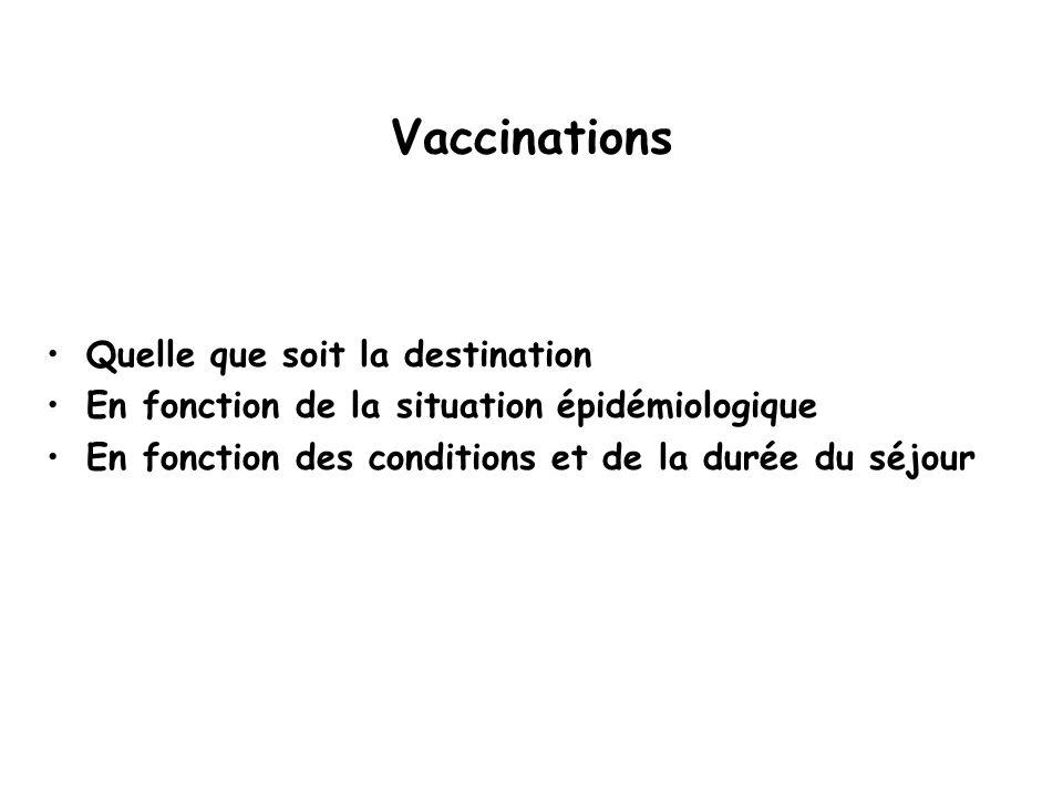 Vaccinations Quelle que soit la destination