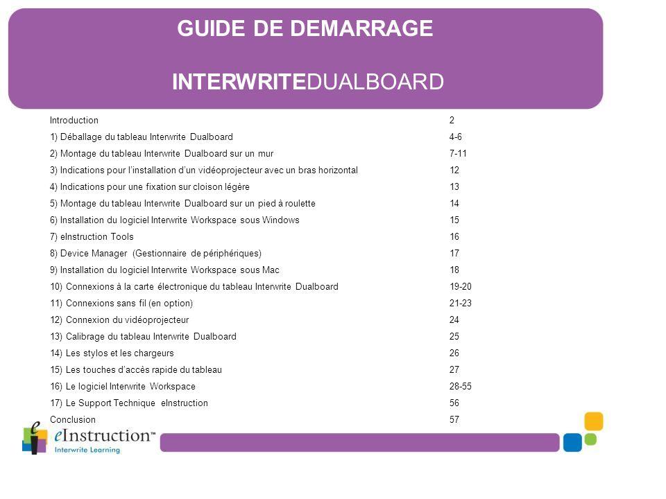GUIDE DE DEMARRAGE INTERWRITEDUALBOARD Introduction 2