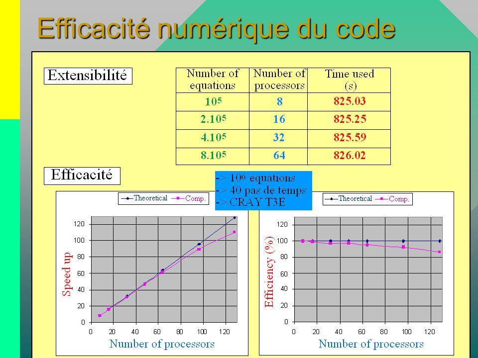 Efficacité numérique du code