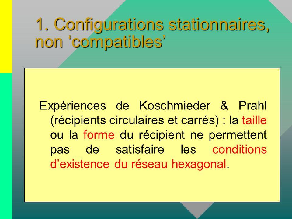 1. Configurations stationnaires, non 'compatibles'