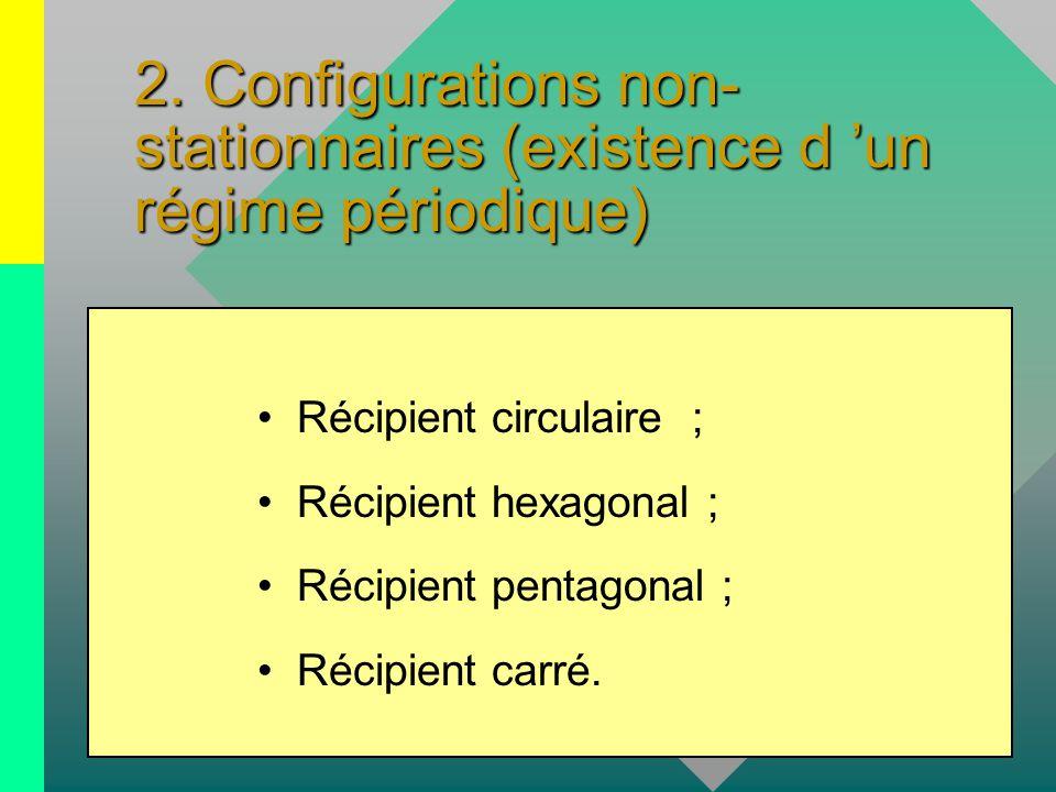 2. Configurations non-stationnaires (existence d 'un régime périodique)