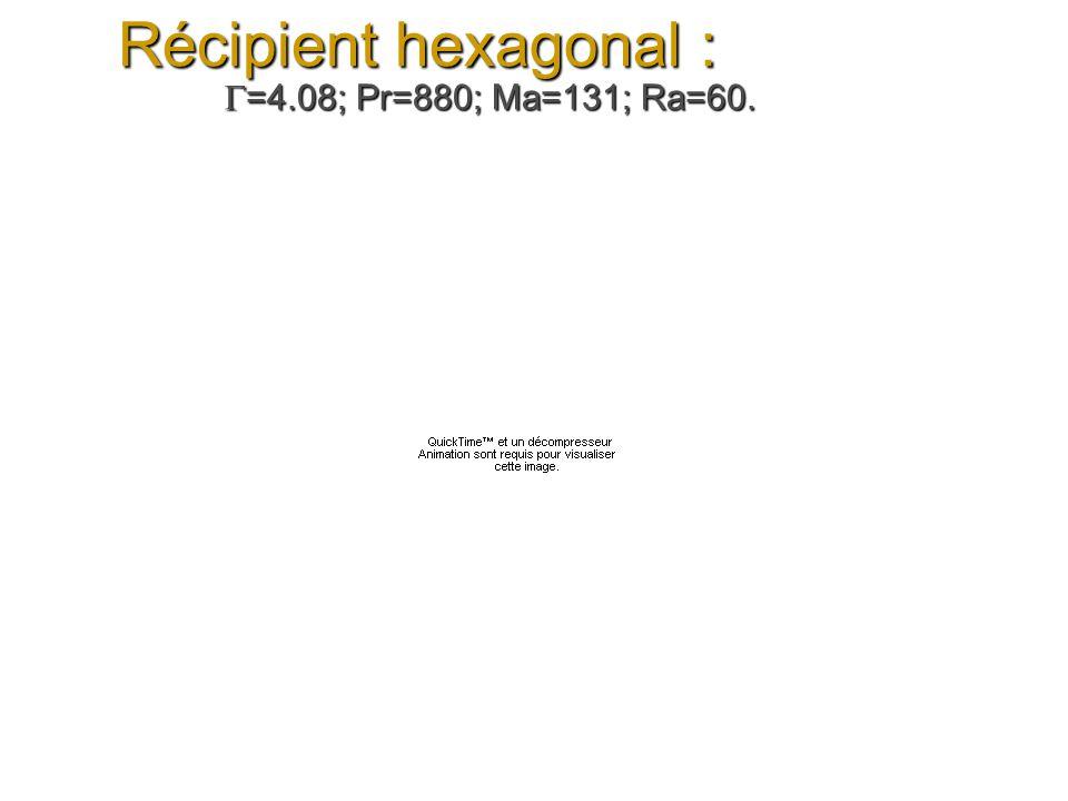 Récipient hexagonal : G=4.08; Pr=880; Ma=131; Ra=60.