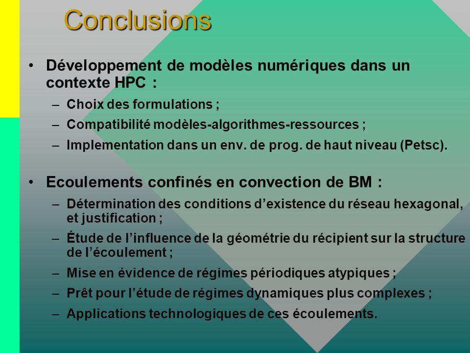 Conclusions Développement de modèles numériques dans un contexte HPC :