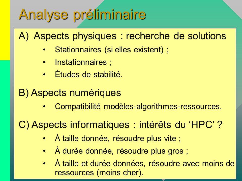 Analyse préliminaire Aspects physiques : recherche de solutions