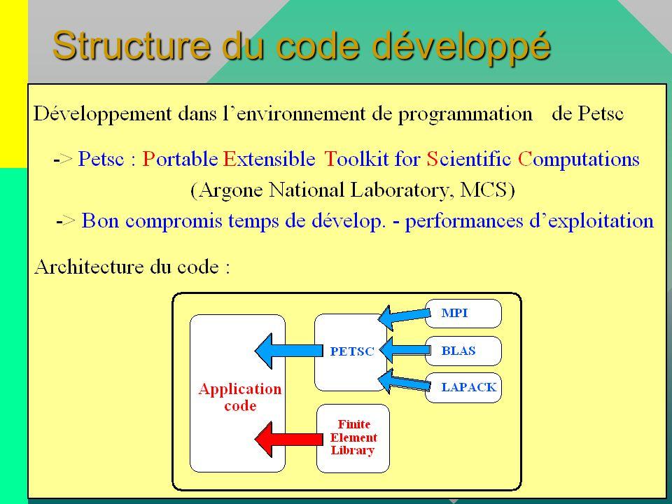 Structure du code développé