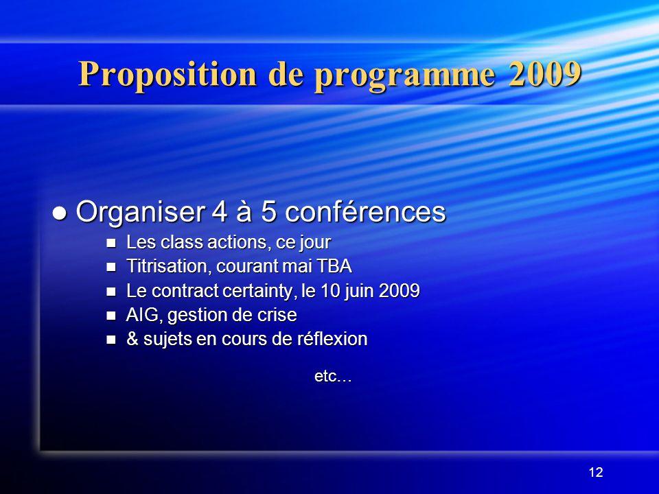 Proposition de programme 2009