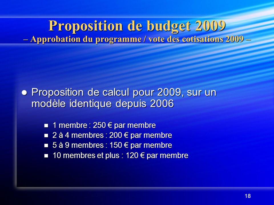 Proposition de budget 2009 – Approbation du programme / vote des cotisations 2009 –
