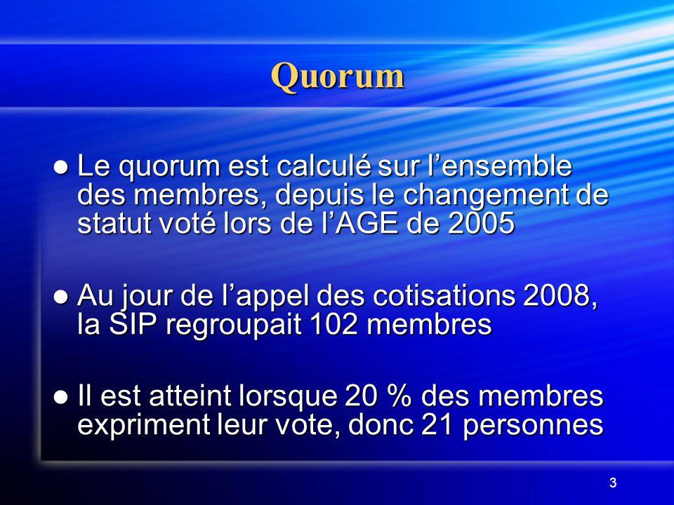 Quorum Le quorum est calculé sur l'ensemble des membres, depuis le changement de statut voté lors de l'AGE de 2005.