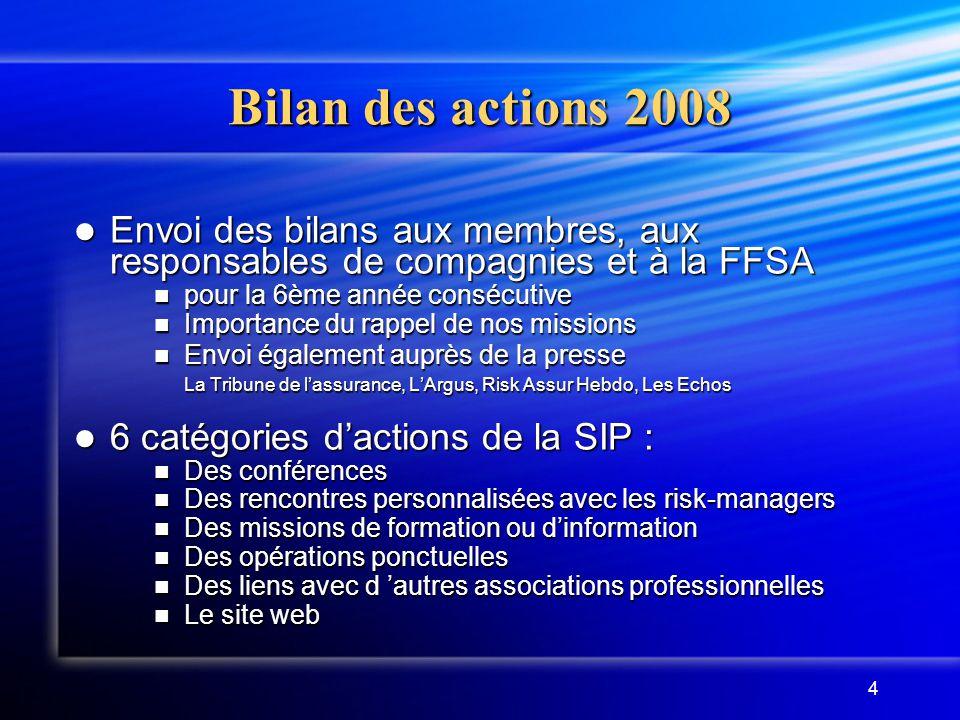 Bilan des actions 2008 Envoi des bilans aux membres, aux responsables de compagnies et à la FFSA. pour la 6ème année consécutive.