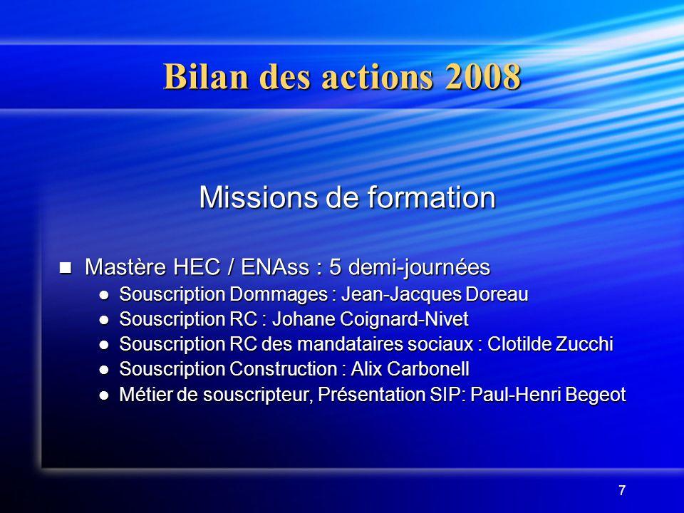 Bilan des actions 2008 Missions de formation