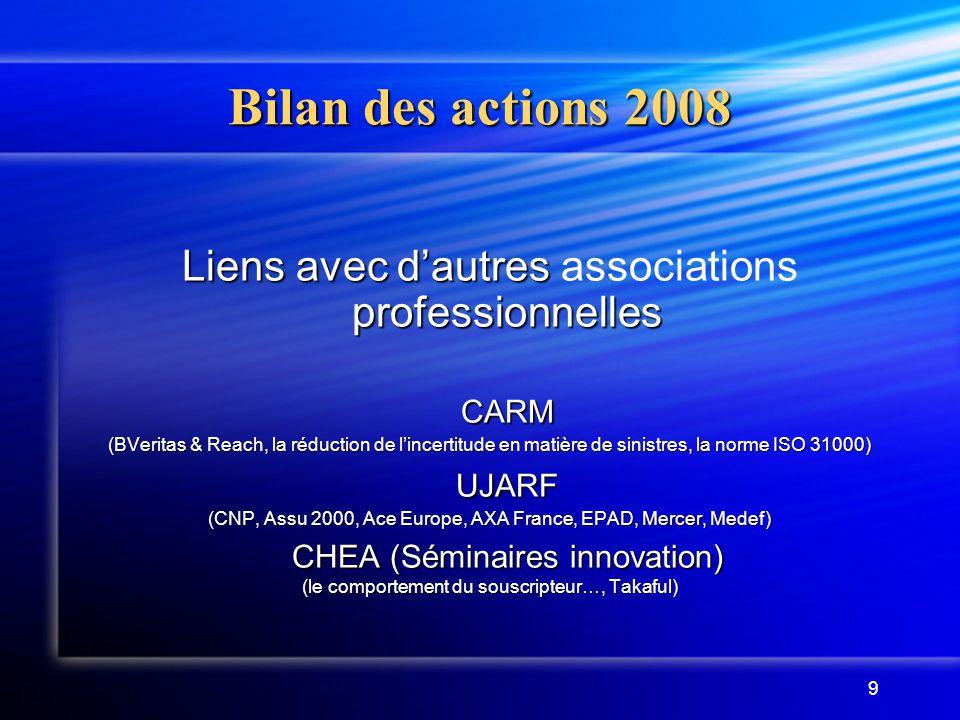 Bilan des actions 2008 Liens avec d'autres associations professionnelles. CARM.