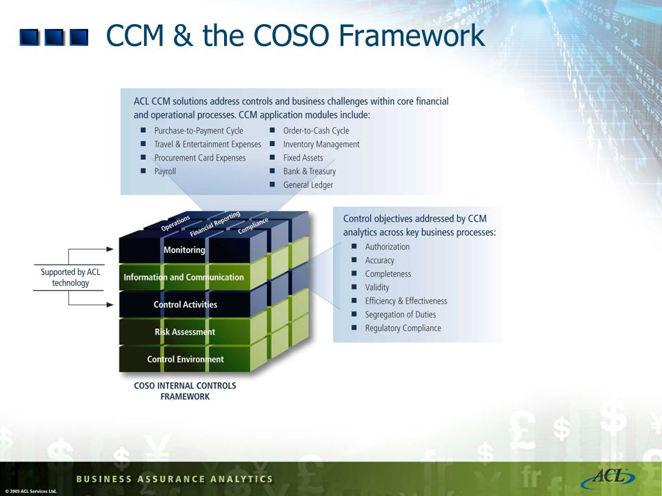 CCM & the COSO Framework