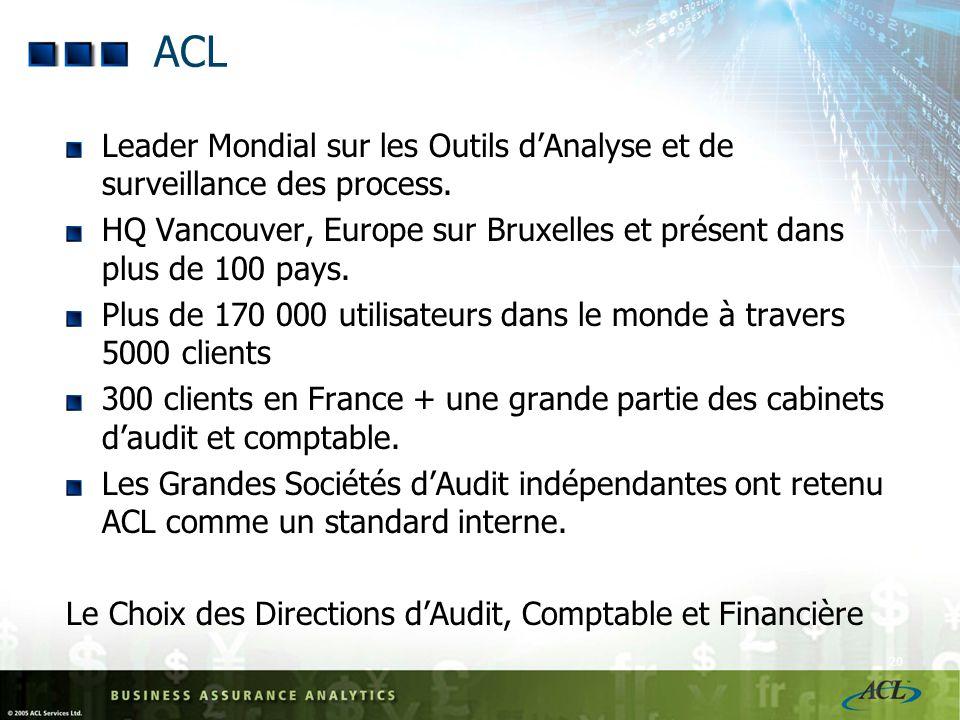 ACL Leader Mondial sur les Outils d'Analyse et de surveillance des process. HQ Vancouver, Europe sur Bruxelles et présent dans plus de 100 pays.