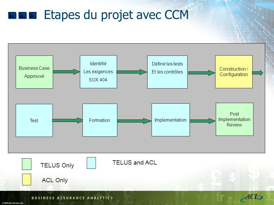 Etapes du projet avec CCM