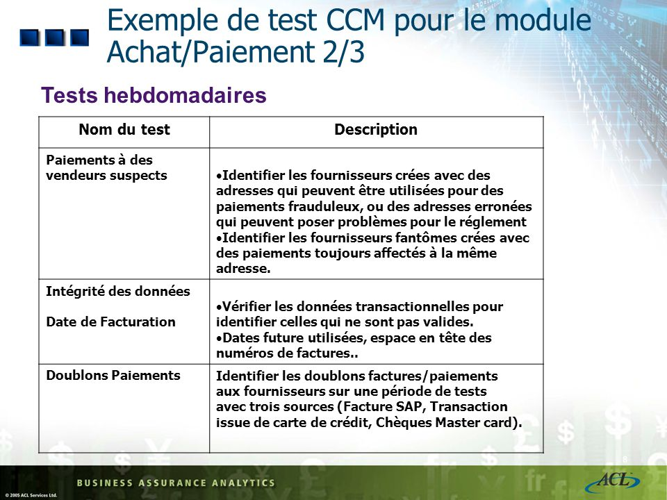 Exemple de test CCM pour le module Achat/Paiement 2/3