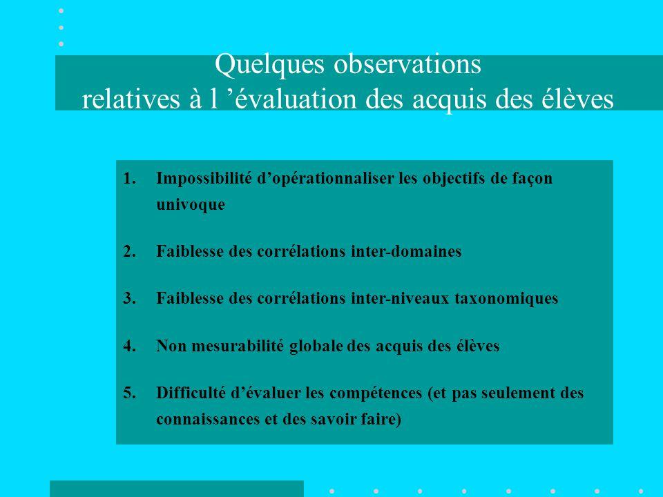 Quelques observations relatives à l 'évaluation des acquis des élèves
