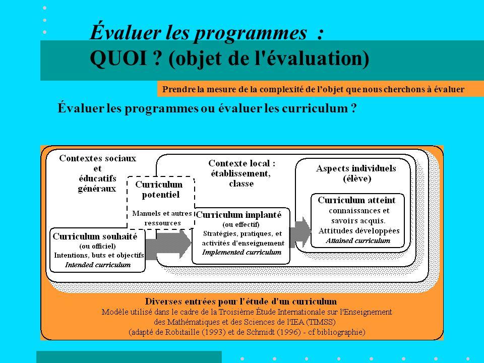 Évaluer les programmes : QUOI (objet de l évaluation)