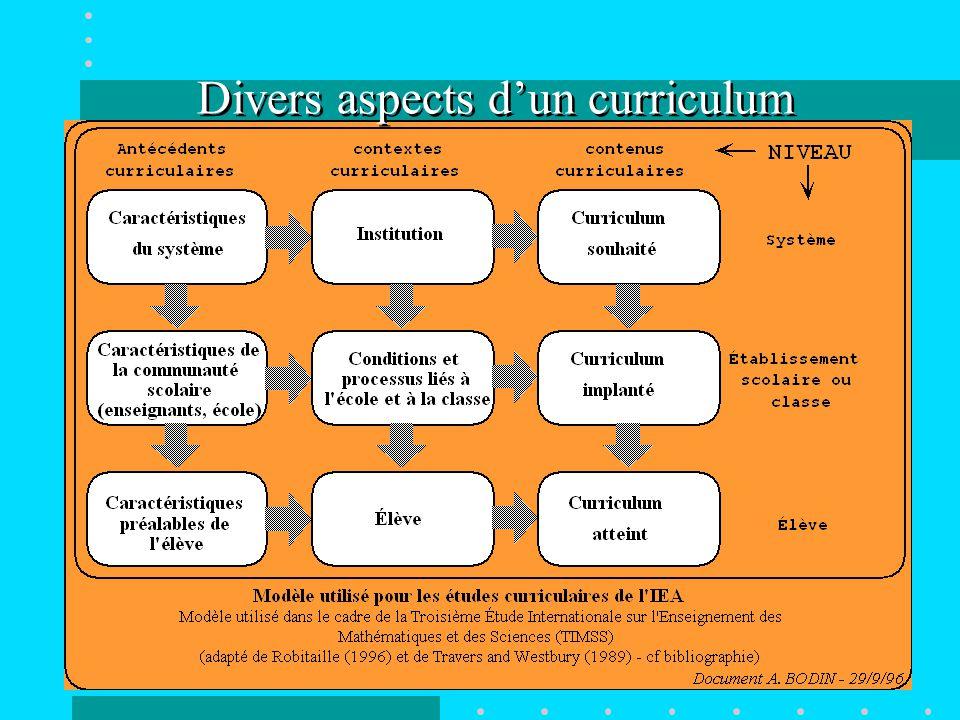Divers aspects d'un curriculum