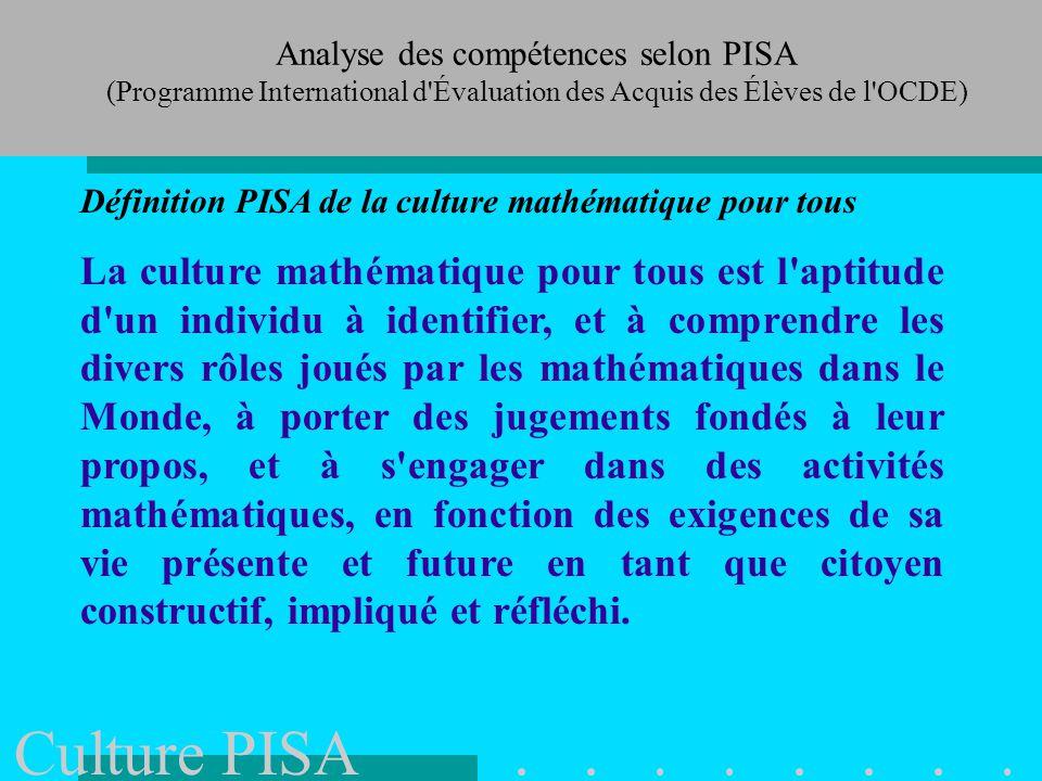 Analyse des compétences selon PISA