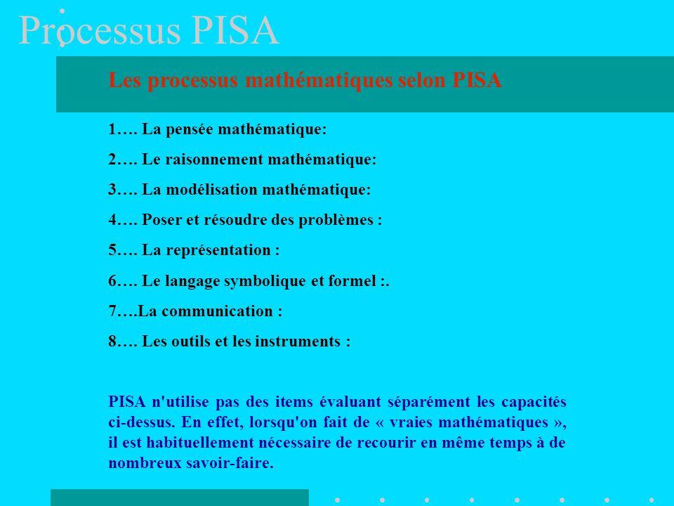 Processus PISA Les processus mathématiques selon PISA