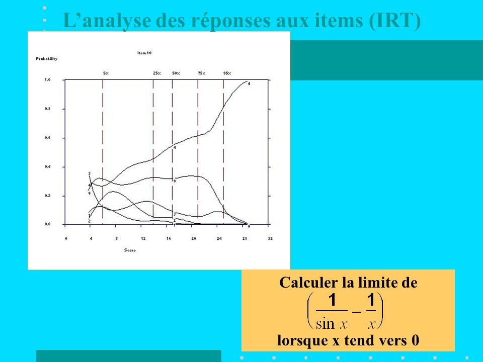 L'analyse des réponses aux items (IRT)