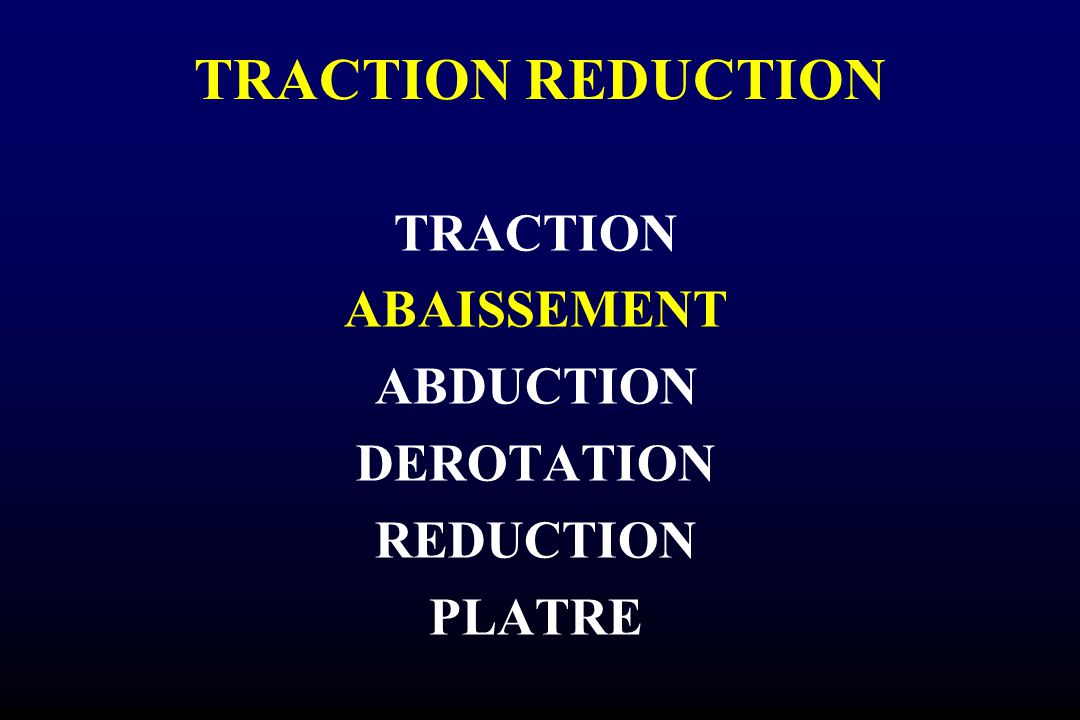 TRACTION ABAISSEMENT ABDUCTION DEROTATION REDUCTION PLATRE