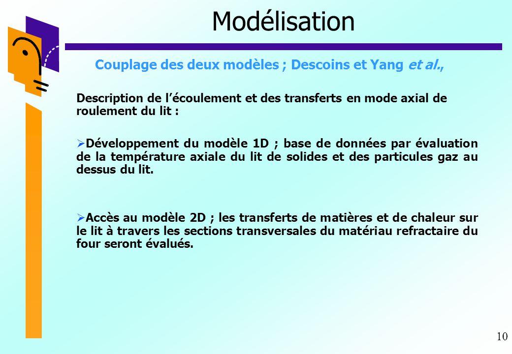 Couplage des deux modèles ; Descoins et Yang et al.,