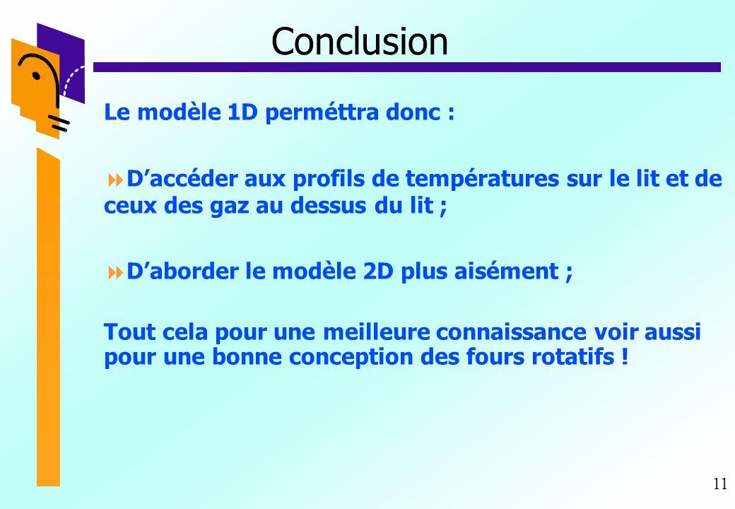 Conclusion Le modèle 1D perméttra donc :