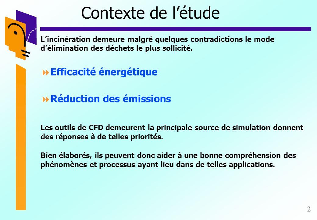 Contexte de l'étude Efficacité énergétique Réduction des émissions