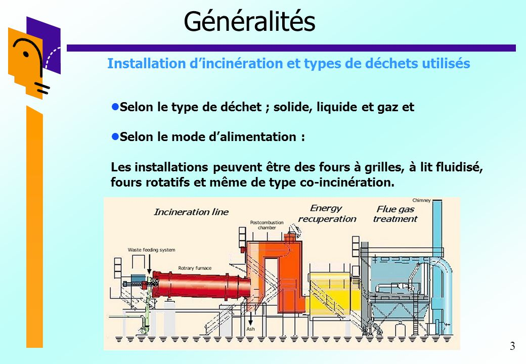Installation d'incinération et types de déchets utilisés