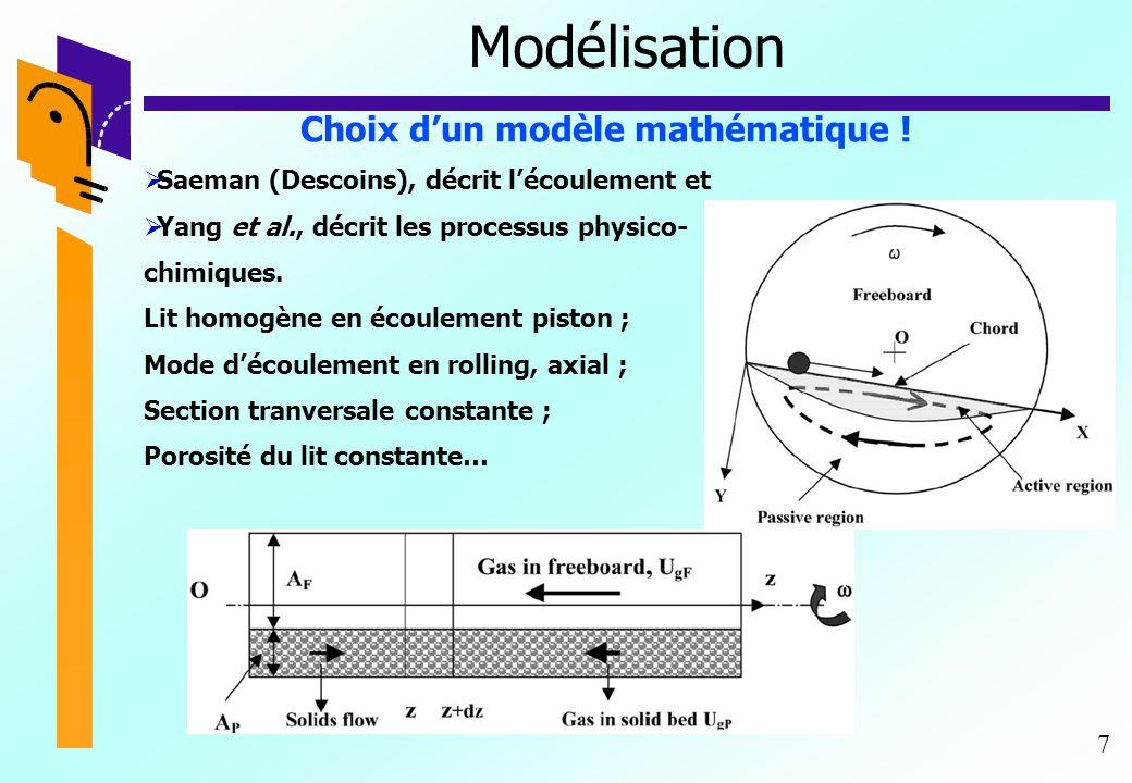 Choix d'un modèle mathématique !