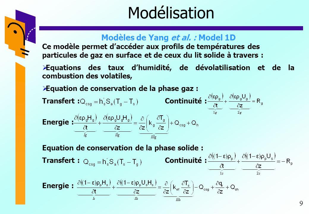 Modèles de Yang et al. : Model 1D