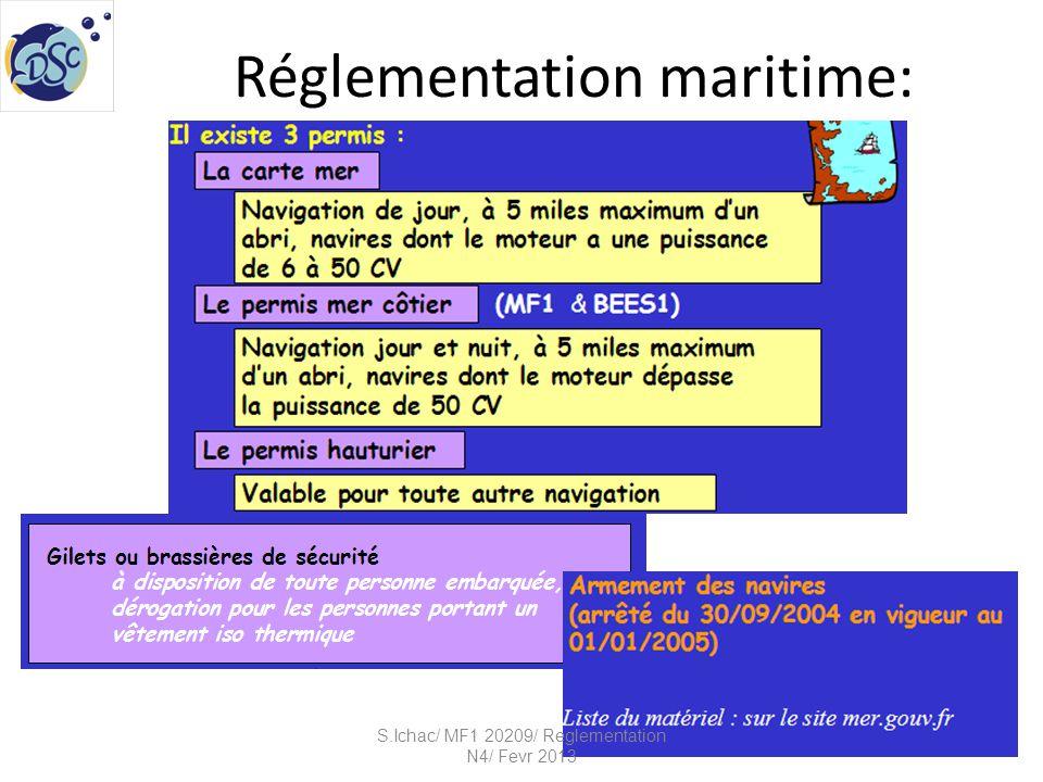 Réglementation maritime: