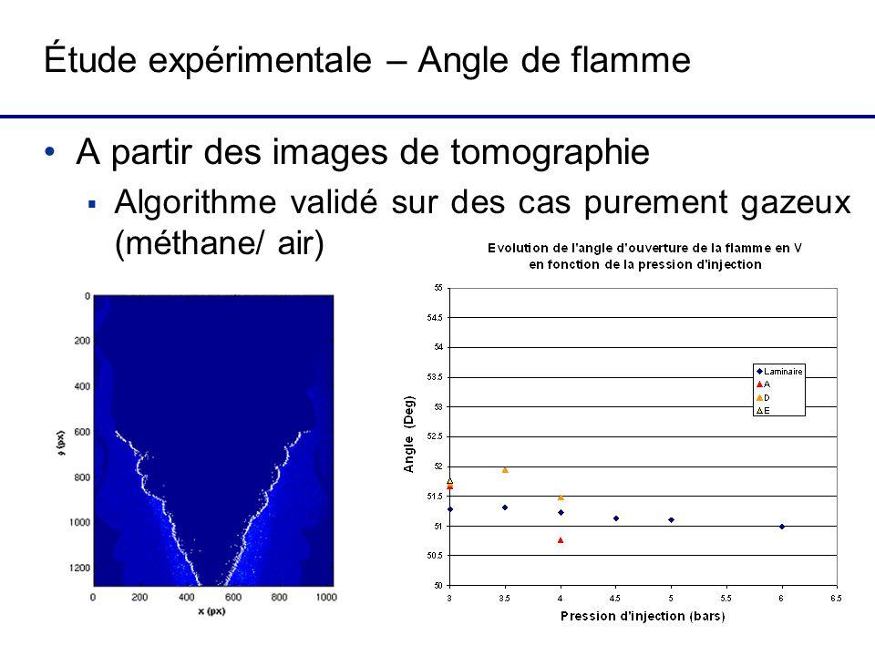 Étude expérimentale – Angle de flamme