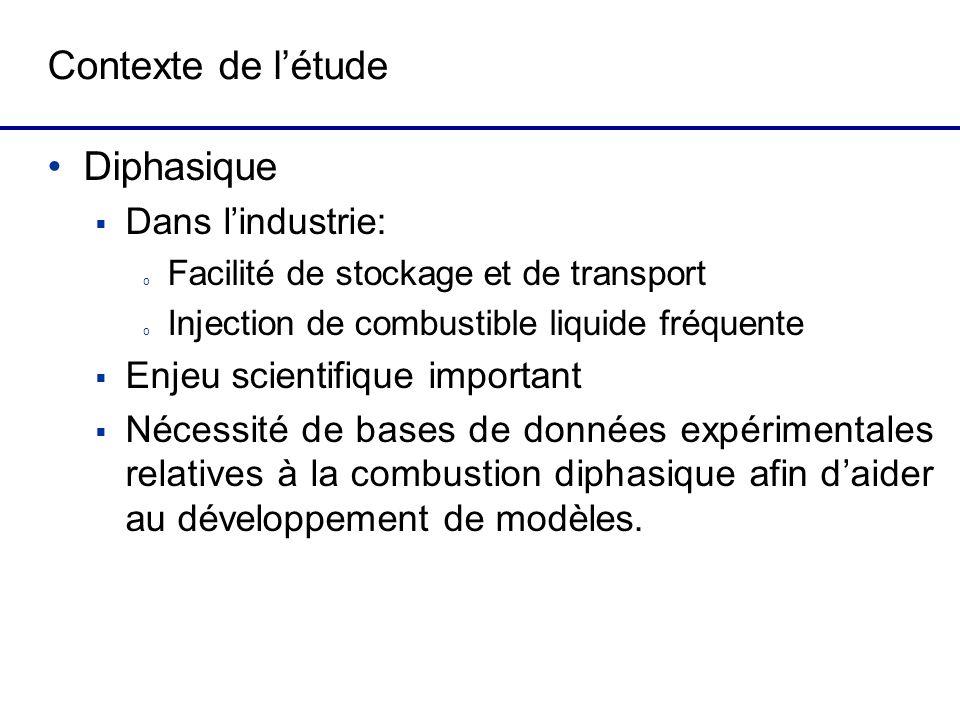 Contexte de l'étude Diphasique Dans l'industrie: