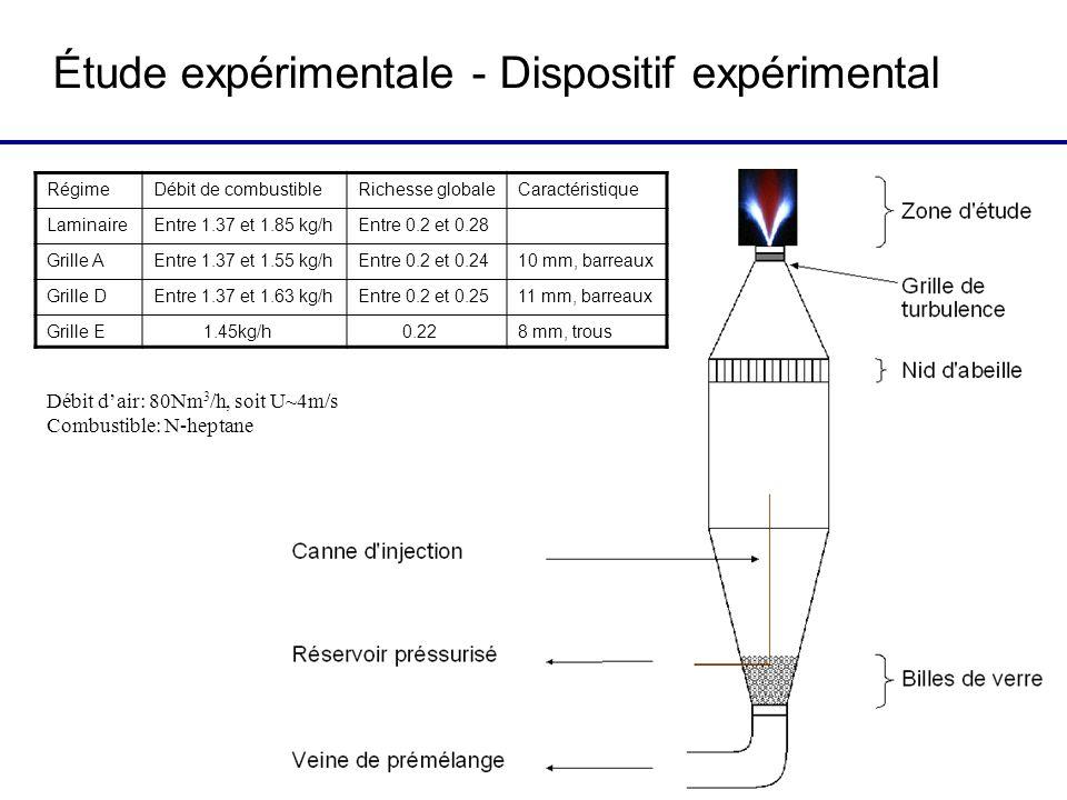 Étude expérimentale - Dispositif expérimental