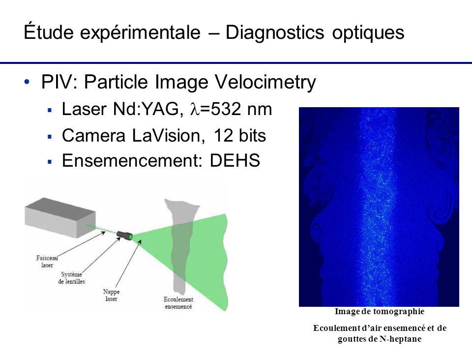 Étude expérimentale – Diagnostics optiques