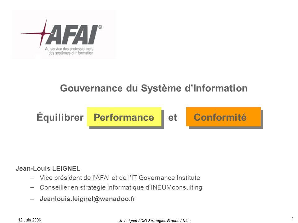Gouvernance du Système d'Information