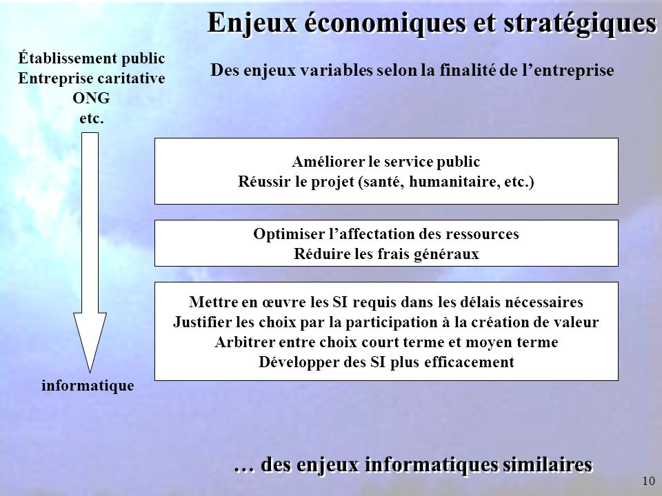 L alignement strategique systemes d information ppt for Definition opprobre