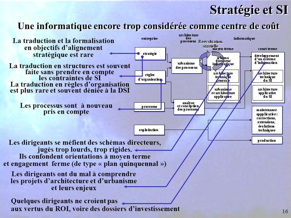 Stratégie et SI Une informatique encore trop considérée comme centre de coût. La traduction et la formalisation.