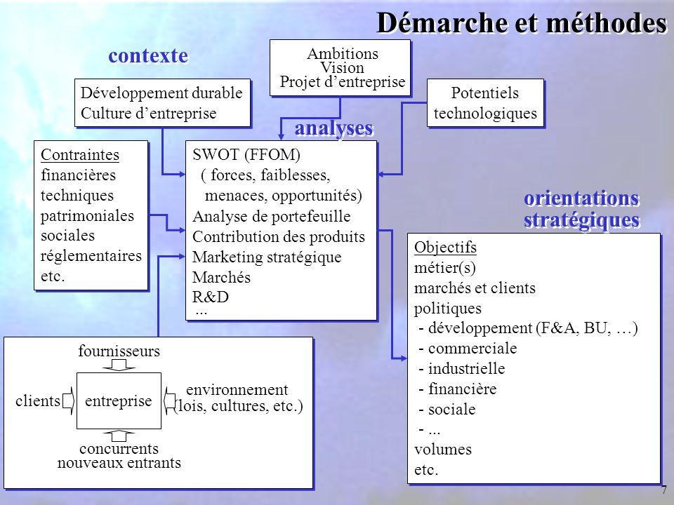 Démarche et méthodes contexte analyses orientations stratégiques