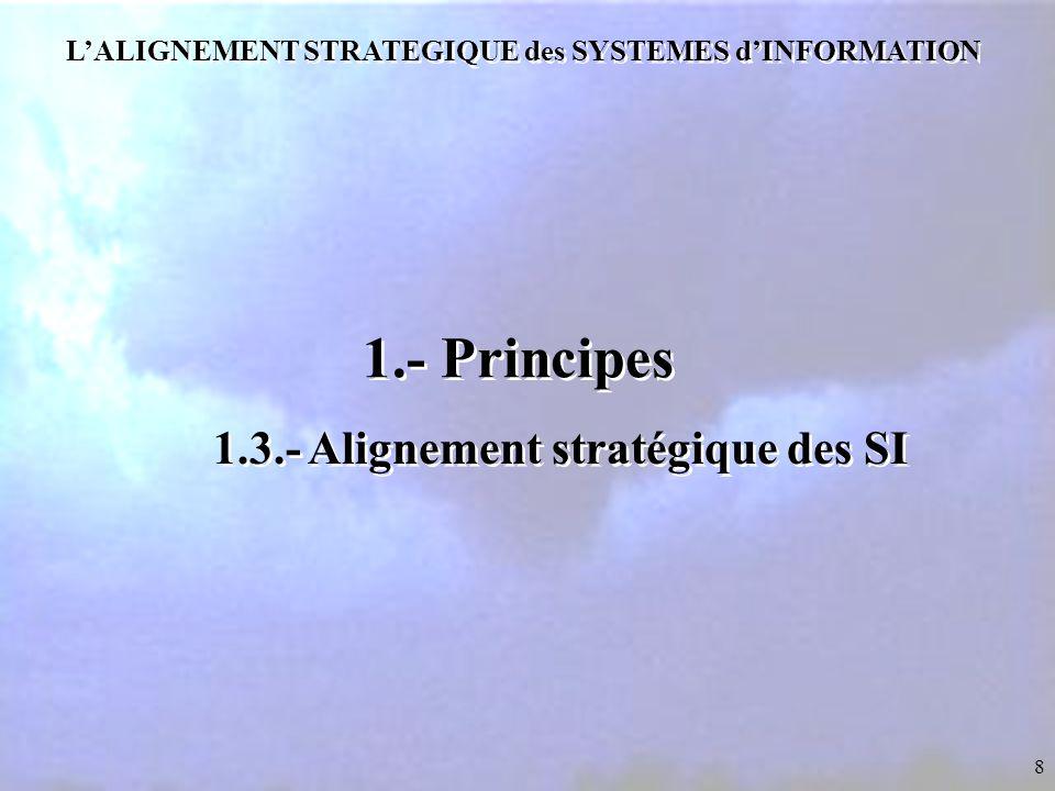 L'ALIGNEMENT STRATEGIQUE des SYSTEMES d'INFORMATION