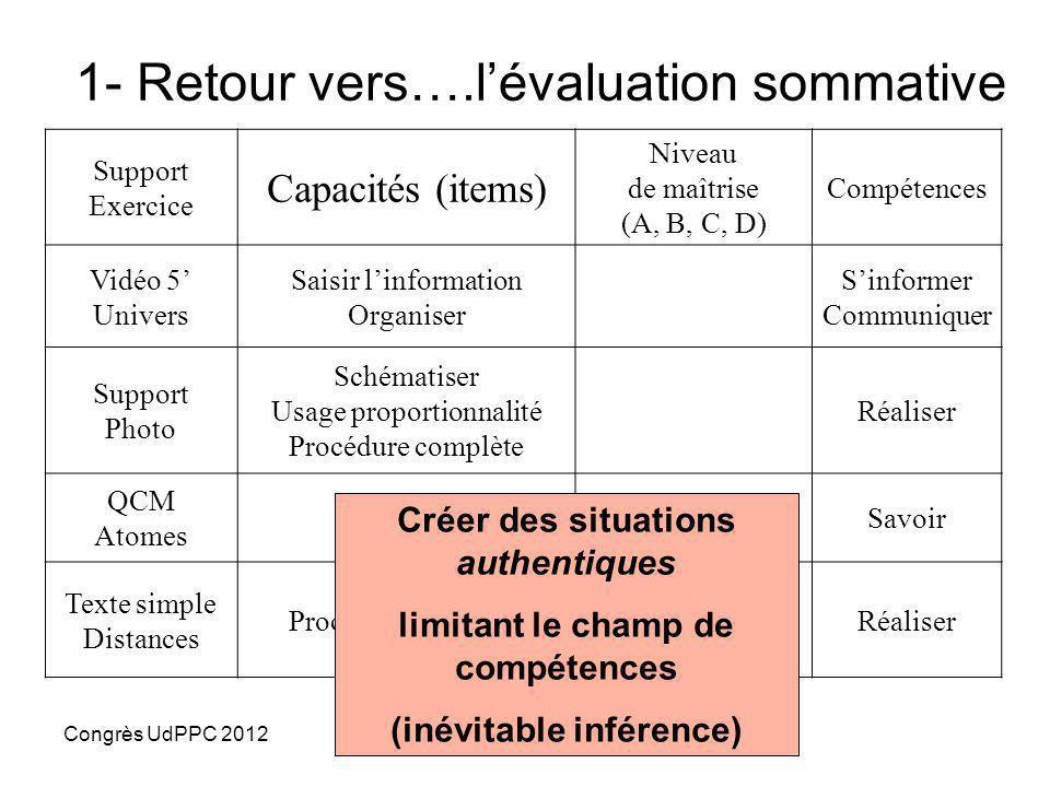 1- Retour vers….l'évaluation sommative