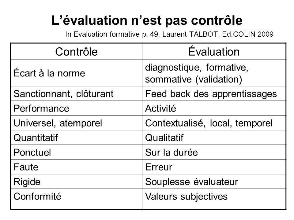 L'évaluation n'est pas contrôle