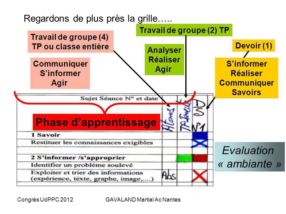 GAVALAND Martial Ac Nantes