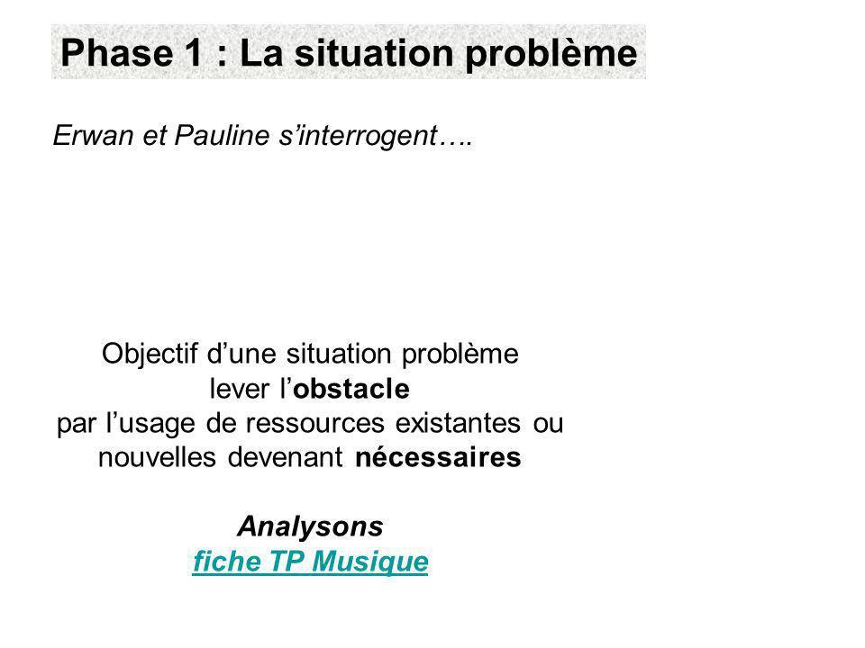 Phase 1 : La situation problème
