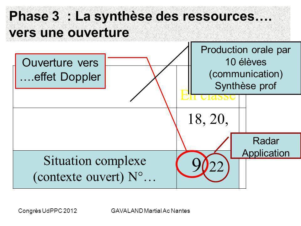 Phase 3 : La synthèse des ressources…. vers une ouverture